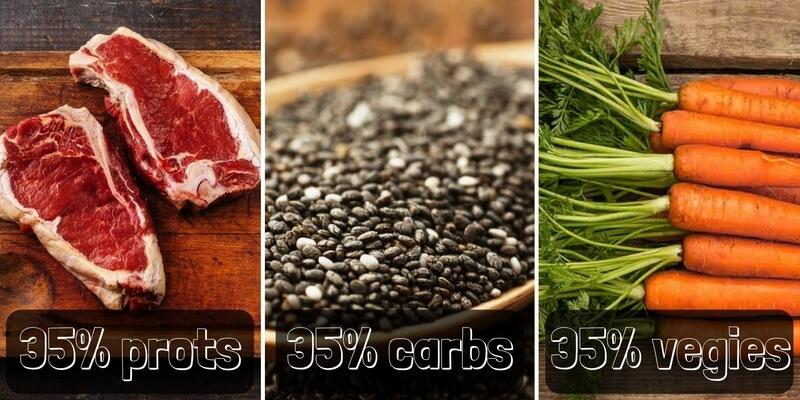 prots-carbs-vegies (1)